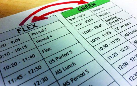 Shuffling the Schedule